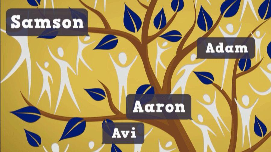 Jewish Baby Names